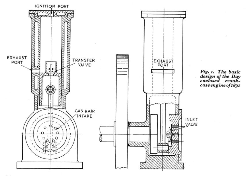 model petrol engines  by etw