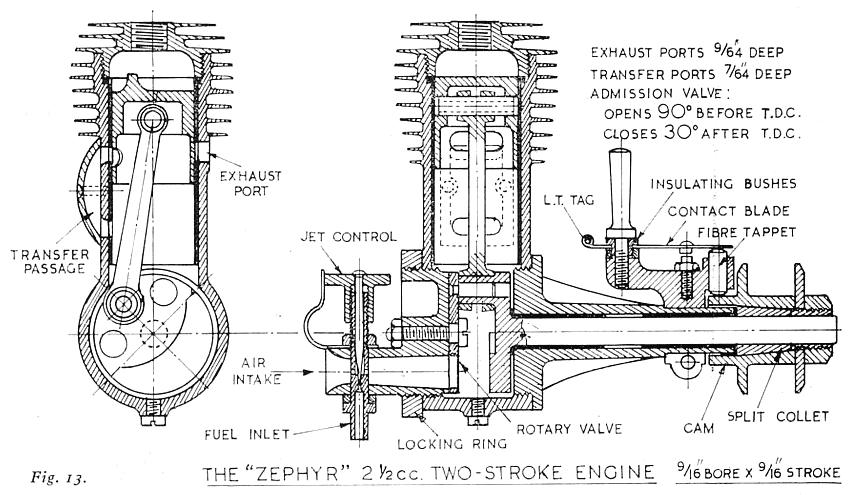 Model petrol engines by etw the zephyr 2 12 cc engine malvernweather Choice Image