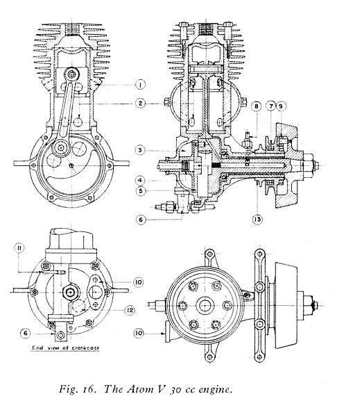 Model petrol engines by etw malvernweather Choice Image