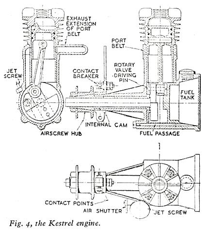 2 Stroke Engine Plans furthermore 3800 Series 2 Supercharged Engine Diagram further Obsolete Engines 101 The Mythical V4 besides  on car engine balancing 2 cylinder engines